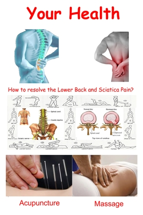 Back Pain Bedford